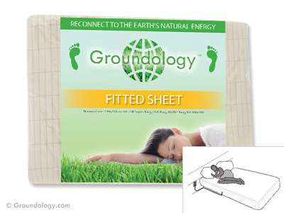 Fitted earthing sheet, 90x200cm